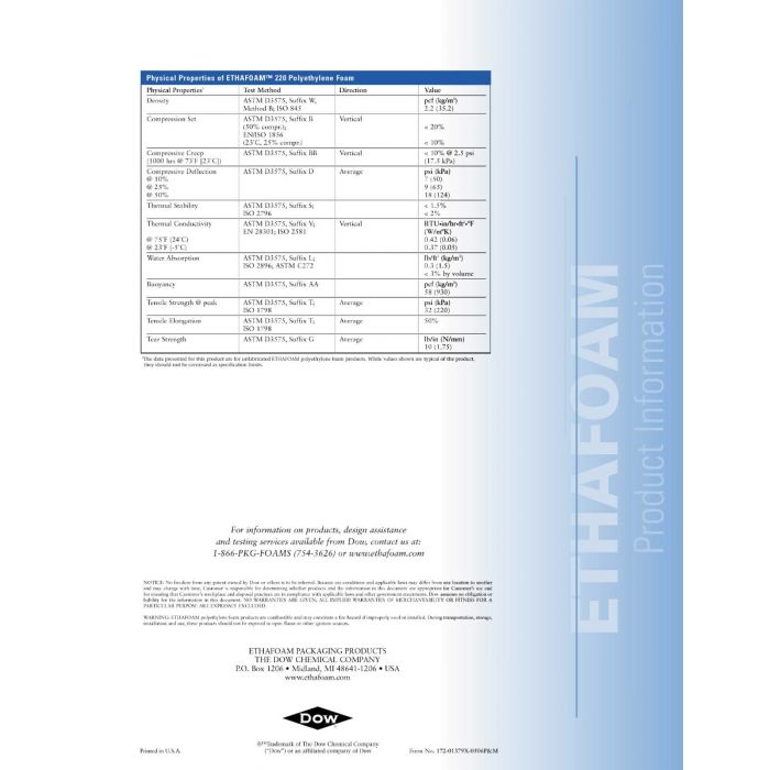 Ethafoam 2.750x600mm