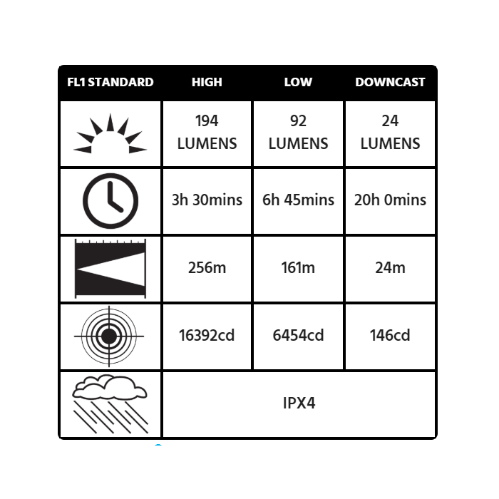 Peli 3765Z0 Right Angle Light - ATEX Zone 0