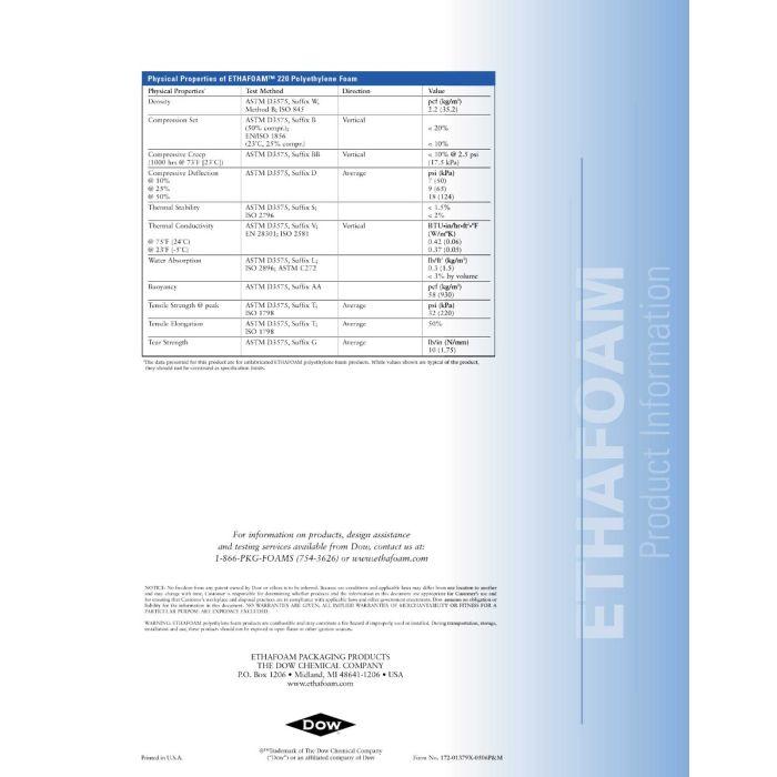 Ethafoam 20 mm, 2.750x600x20mm