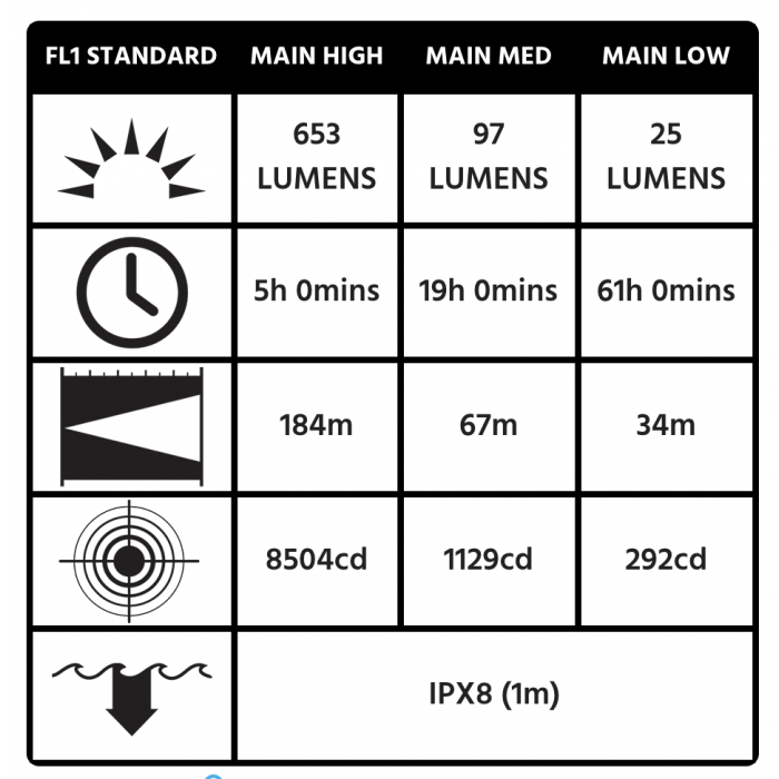 Peli 3410M Right Angle Light